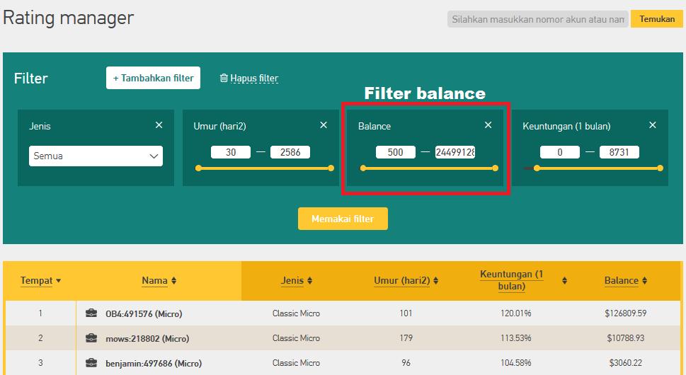 Agar balance forex 10ribu