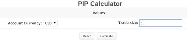 Kalkulator profit forex