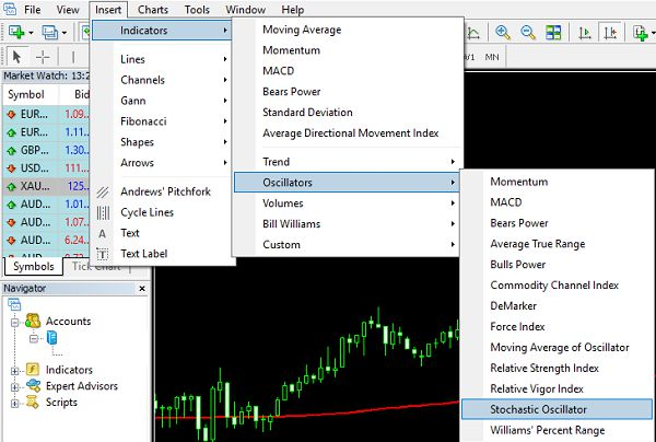 Tutorial forex MA 5