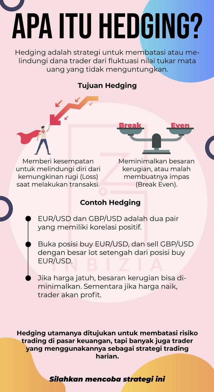 Forex Trading Apa Saja - Apa Itu Forex Pt Global Forex ...