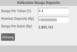 Kalkulator Bunga Deposito