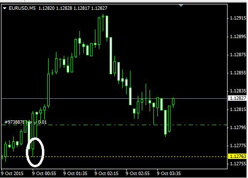 Benarkah Forex Trading Adalah Bisnis Online Paling ...